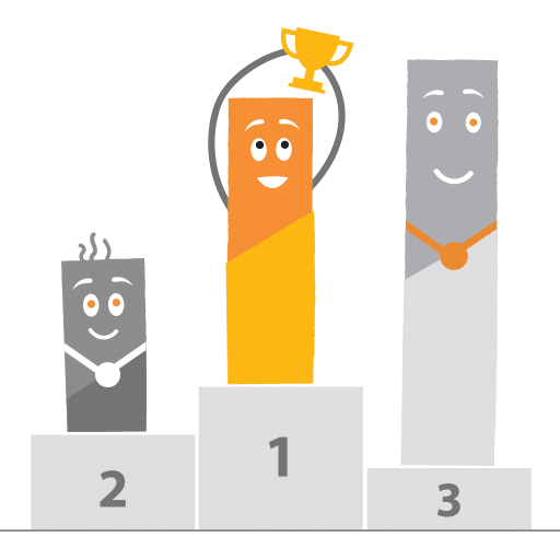 marketing et sondages