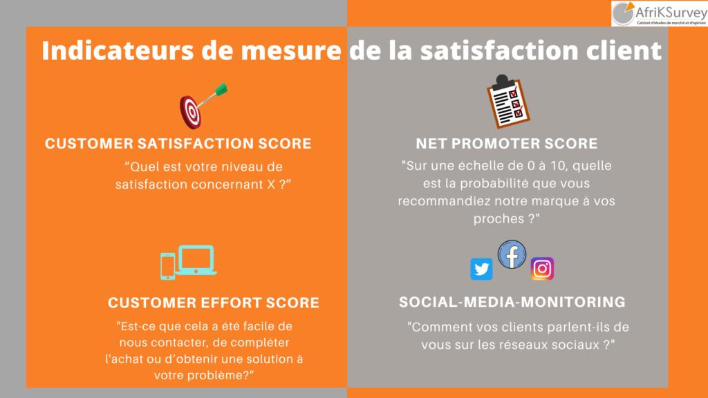 infographie outils de satisfaction client