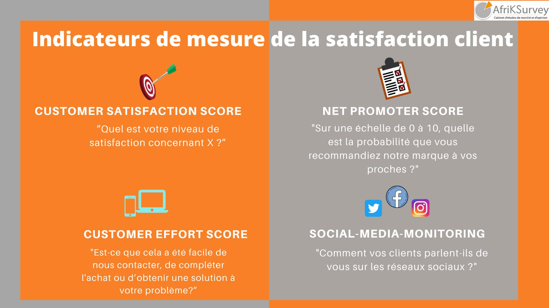Quels outils pour mesurer la satisfaction client ...