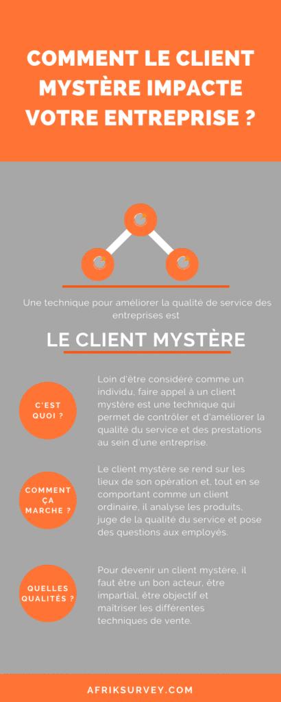 comment devenir un client mystère